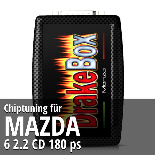 Chiptuning Mazda 6 2.2 CD 180 ps